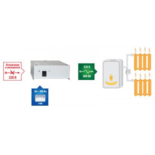 Источник бесперебойного питания Teplocom -300 (работает от 1-го аккумулятора)